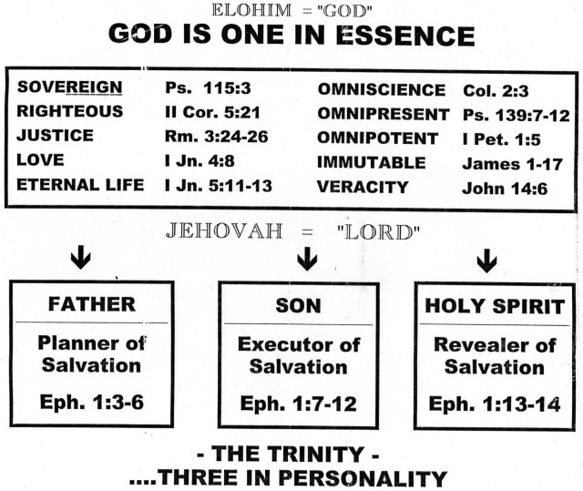 Essence_of_God