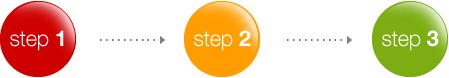 1 - Steps