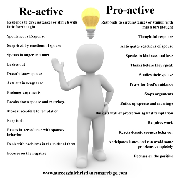 proactive-vs-reactive marrage