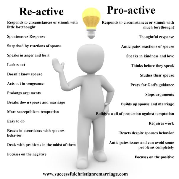 proactive-vs-reactive marrage